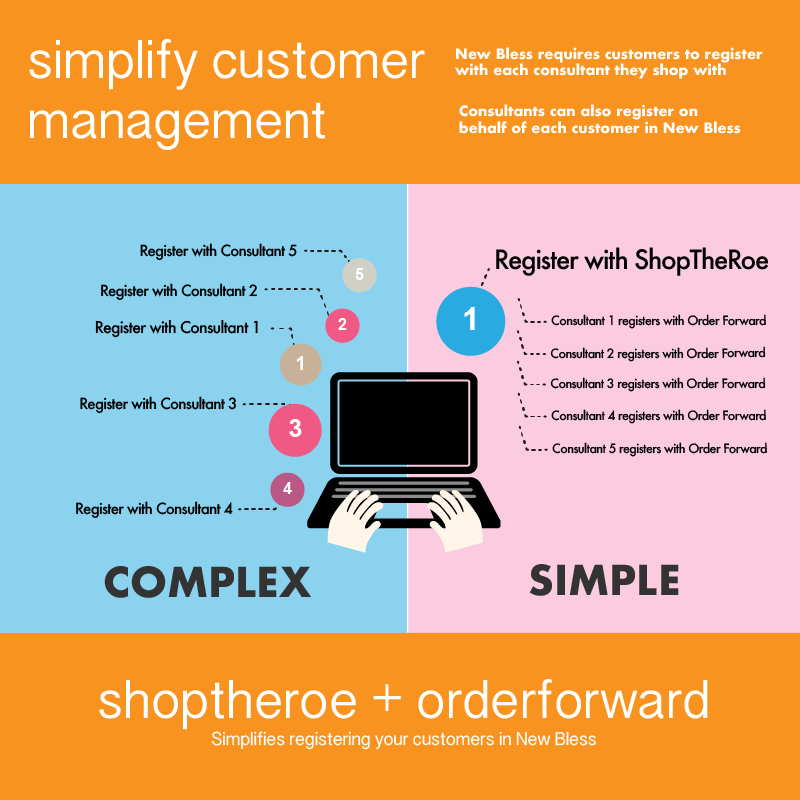 Tip Tuesday: New Bless Customer Signup for OrderForward
